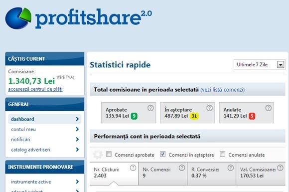 profitshare2