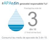 #APArtin